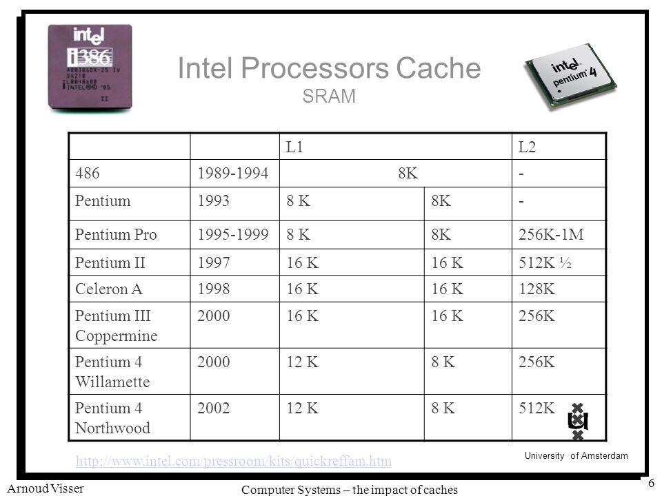 University of Amsterdam Computer Systems – the impact of caches Arnoud Visser 6 Intel Processors Cache SRAM L1L2 4861989-19948K- Pentium19938 K - Pent