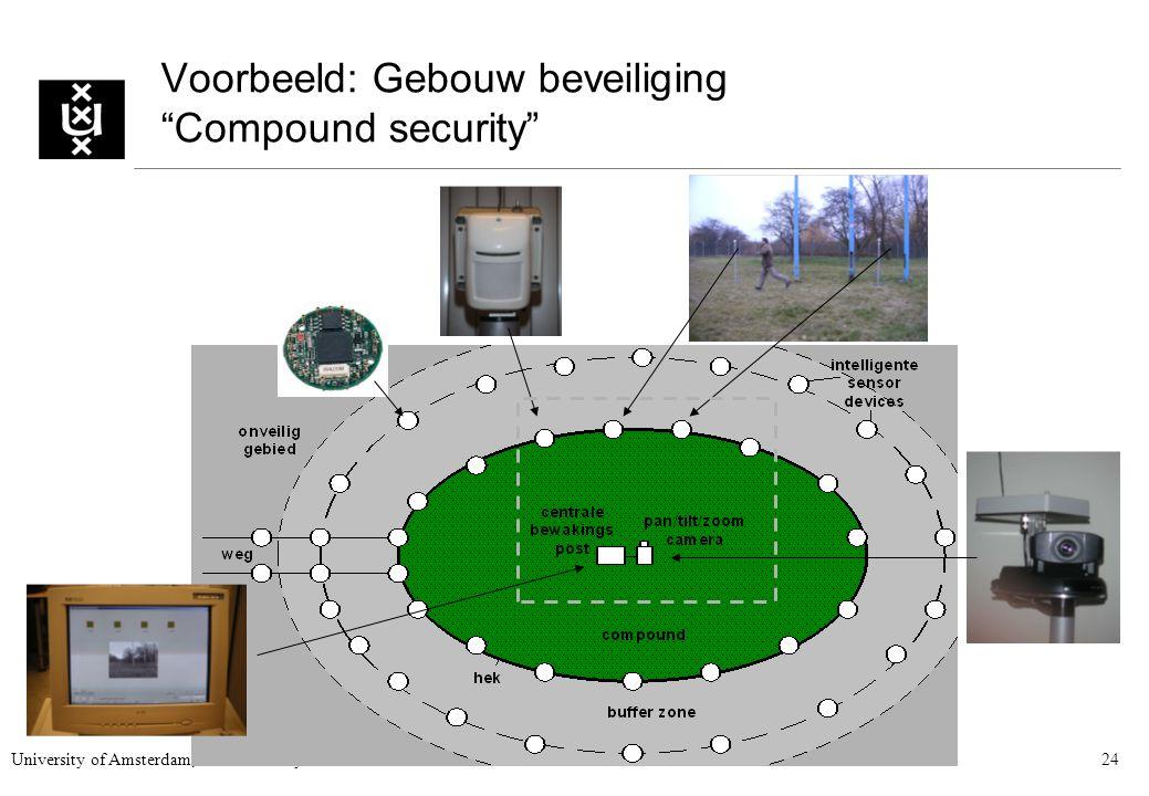 University of Amsterdam, Distributed Systems24 Voorbeeld: Gebouw beveiliging Compound security