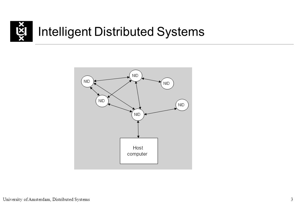 University of Amsterdam, Distributed Systems3 Intelligent Distributed Systems NID Host computer
