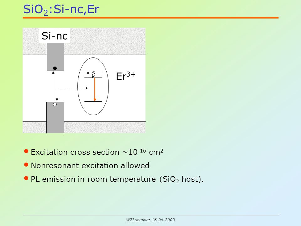 WZI seminar 16-04-2003 SiO 2 :Si-nc,Er Excitation cross section ~10 -16 cm 2 Nonresonant excitation allowed PL emission in room temperature (SiO 2 host).