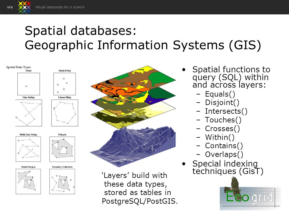 Spatial databases: Geographic Information Systems (GIS) Spatial functions to query (SQL) within and across layers: –Equals() –Disjoint() –Intersects() –Touches() –Crosses() –Within() –Contains() –Overlaps() Special indexing techniques (GisT) 'Layers' build with these data types, stored as tables in PostgreSQL/PostGIS.