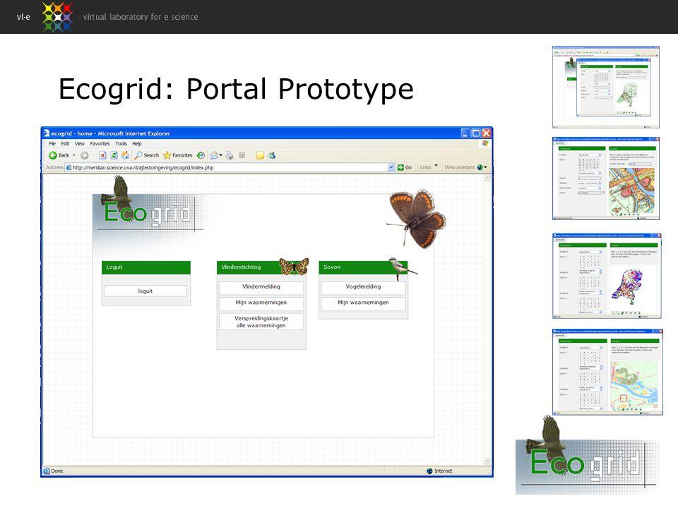 Ecogrid: Portal Prototype