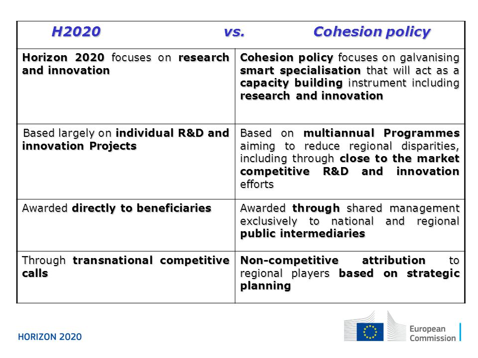 H2020 vs. Cohesion policy Horizon 2020 focuses on research and innovation Cohesion policy focuses on galvanising smart specialisation that will act as