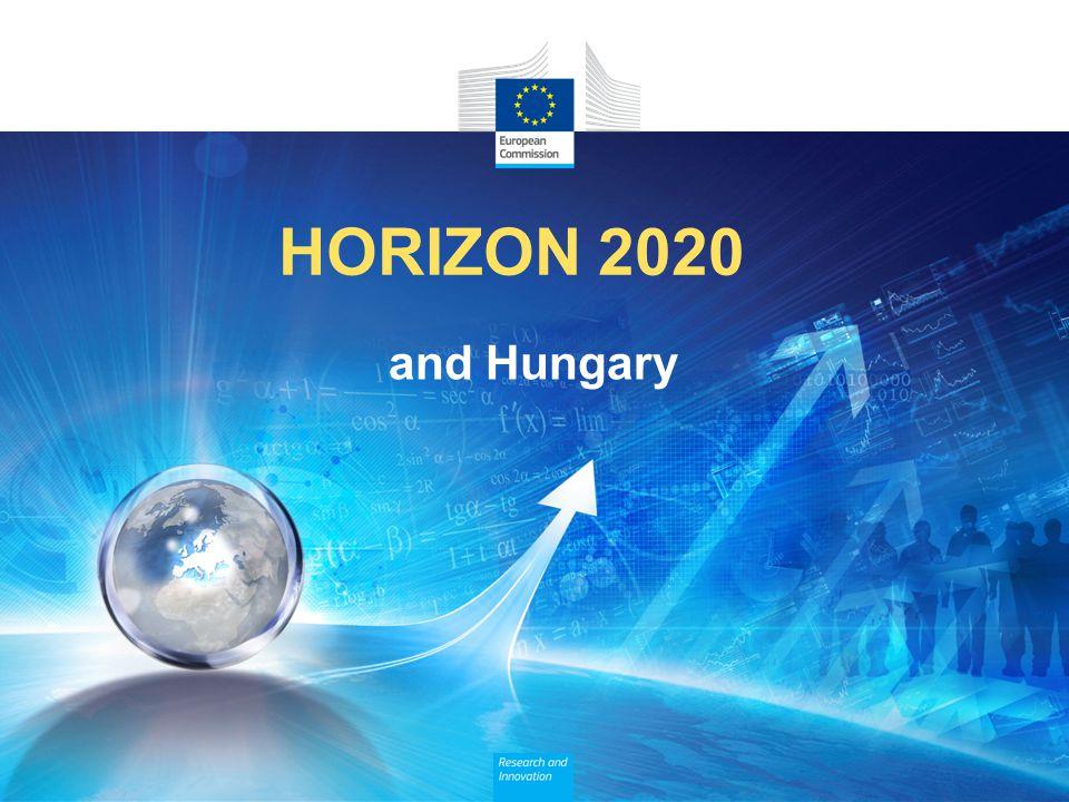 HORIZON 2020 and Hungary