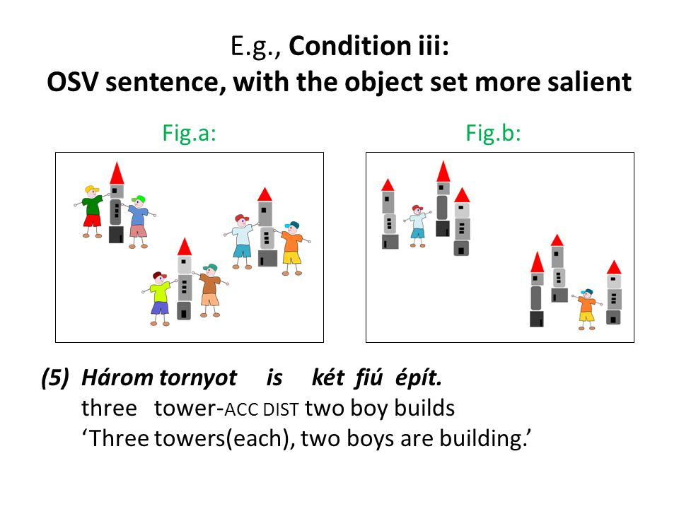 E.g., Condition iii: OSV sentence, with the object set more salient Fig.a: Fig.b: (5) Három tornyot is két fiú épít.