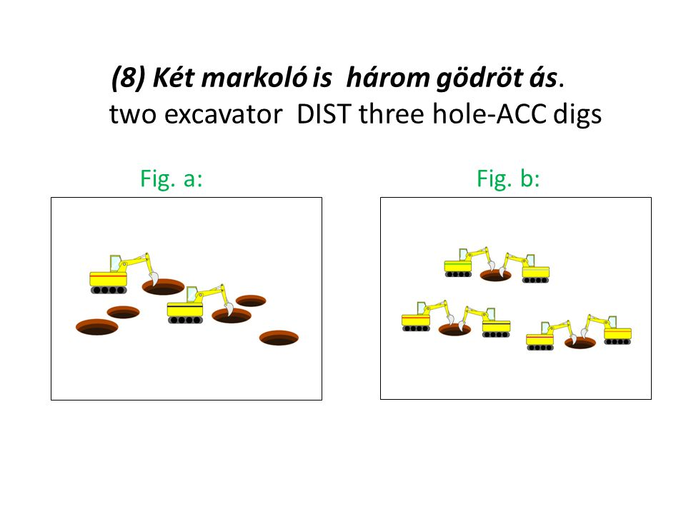 Fig. a: Fig. b: (8) Két markoló is három gödröt ás. two excavator DIST three hole-ACC digs