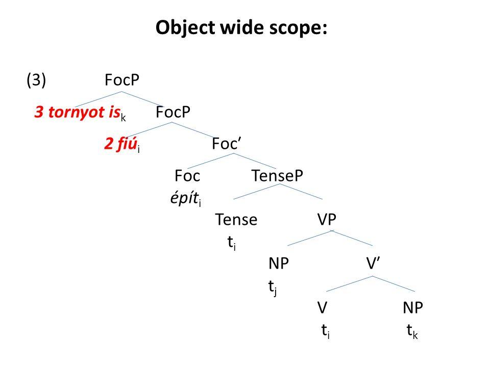 (3) FocP 3 tornyot is k FocP 2 fiú i Foc′ Foc TenseP épít i Tense VP t i NP V′ t j V NP t i t k Object wide scope: