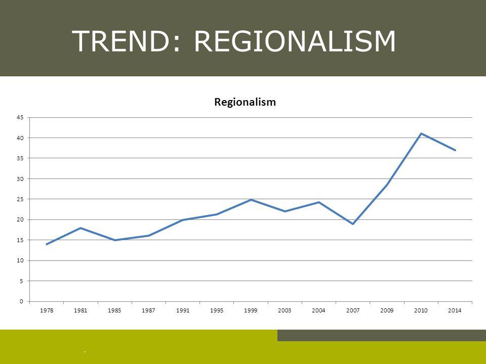 . TREND: REGIONALISM