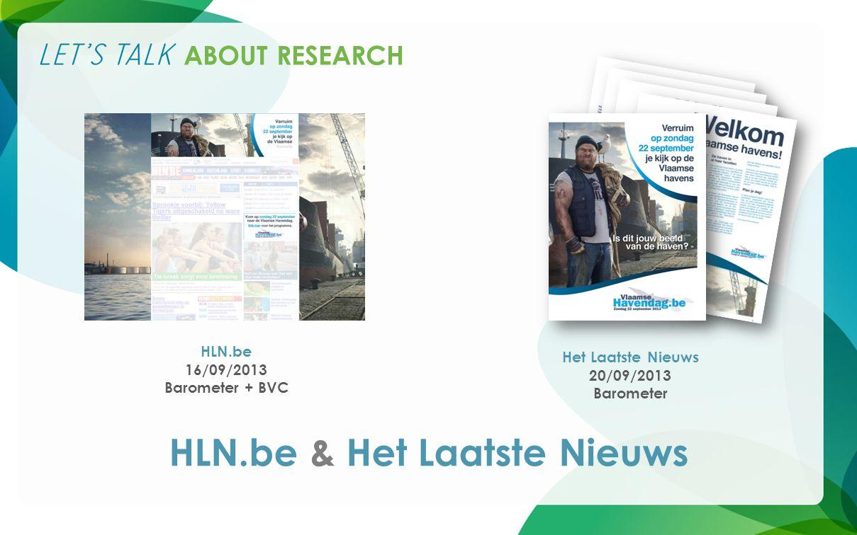 ABOUT RESEARCH HLN.be & Het Laatste Nieuws HLN.be 16/09/2013 Barometer + BVC Het Laatste Nieuws 20/09/2013 Barometer