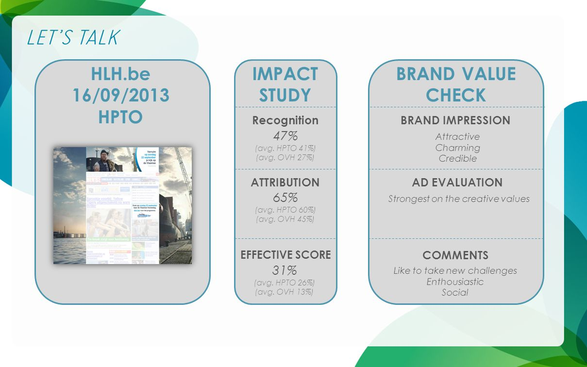 IMPACT STUDY BRAND VALUE CHECK Recognition ATTRIBUTION EFFECTIVE SCORE BRAND IMPRESSION AD EVALUATION COMMENTS 47% (avg.