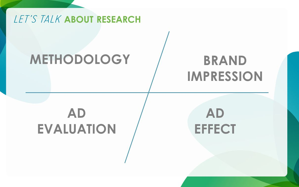 ABOUT RESEARCH METHODOLOGY BRAND IMPRESSION AD EVALUATION AD EFFECT