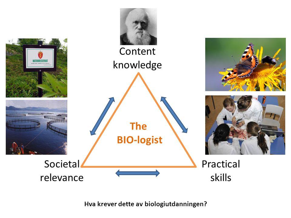 Content knowledge Practical skills Societal relevance The BIO-logist Hva krever dette av biologiutdanningen