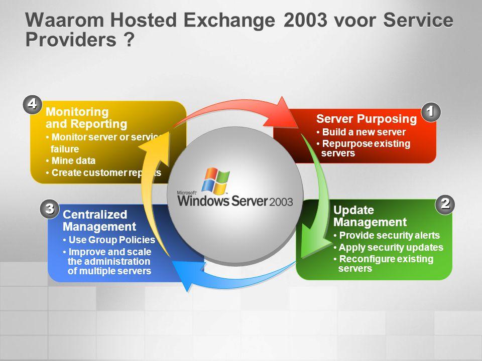 Waarom Hosted Exchange 2003 voor Service Providers .
