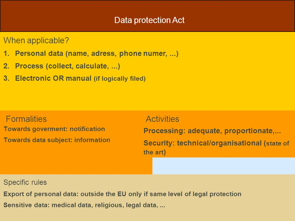 Data protection Act Formalities Towards goverment: notification Towards data subject: information Activities Processing: adequate, proportionate,...