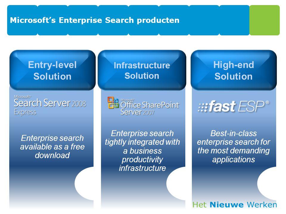 Roadmap Microsoft Enterprise Search 9