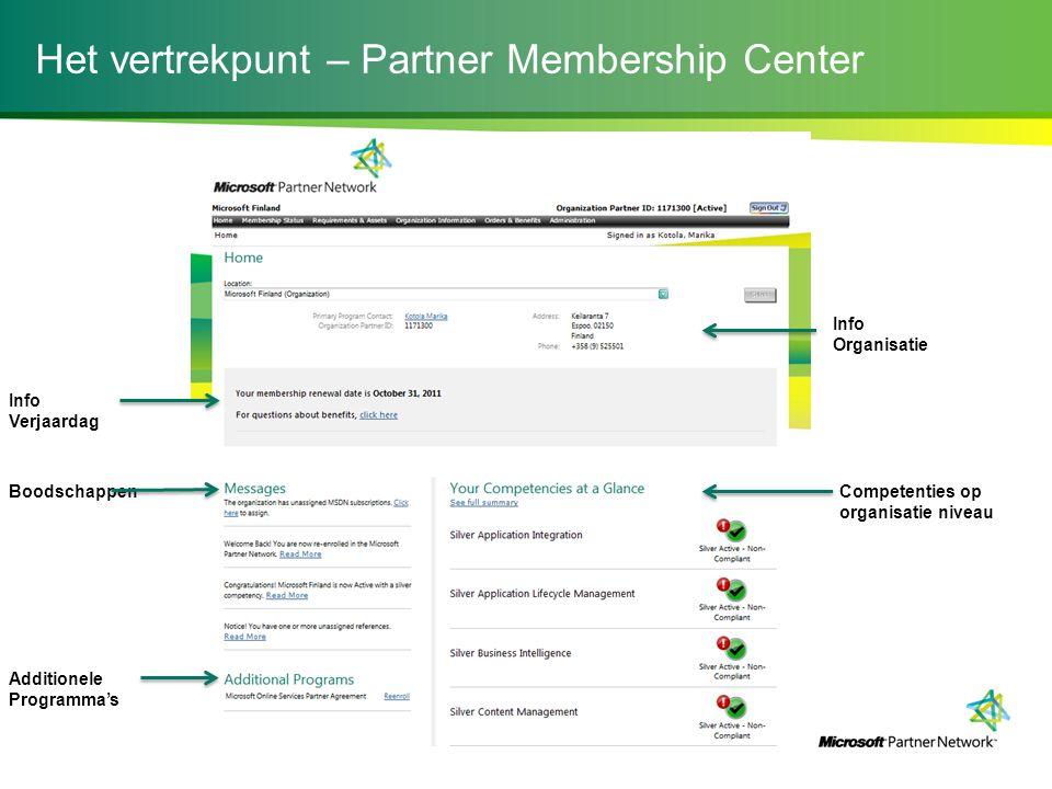Het vertrekpunt – Partner Membership Center Info Organisatie Info Verjaardag Boodschappen Additionele Programma's Competenties op organisatie niveau
