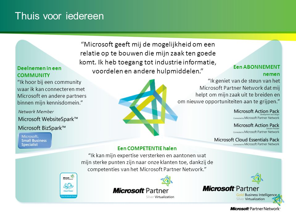 MICROSOFT CLOUD ACCELERATE PROGRAM OVERVIEW Sell & Service Build & Develop I build intellectual property delivered through the cloud I sell and deploy online services Sales Agreement: MOSPA + Assessment (OR) CSA Agreement + (1) deal 18 months prior to enrollment Training & Assessment (Technical; 200 level) Fee $0 for competency partners; otherwise local pricing applies Three Deals sold and 150 seats minimum Sales Commitment (8 deals and 500 seat minimum) Three Cloud Customer references Three Cloud Customer refs Azure Solution Passed Test (Platform Ready) Sales Commitment ($10K Azure Revenue) Fee $0 for competency partners; otherwise local pricing applies IUR & Partner Preferred Pricing BPOS – 250 licenses Dynamics CRM 2011 Online – 250 licenses (Available late Jan.