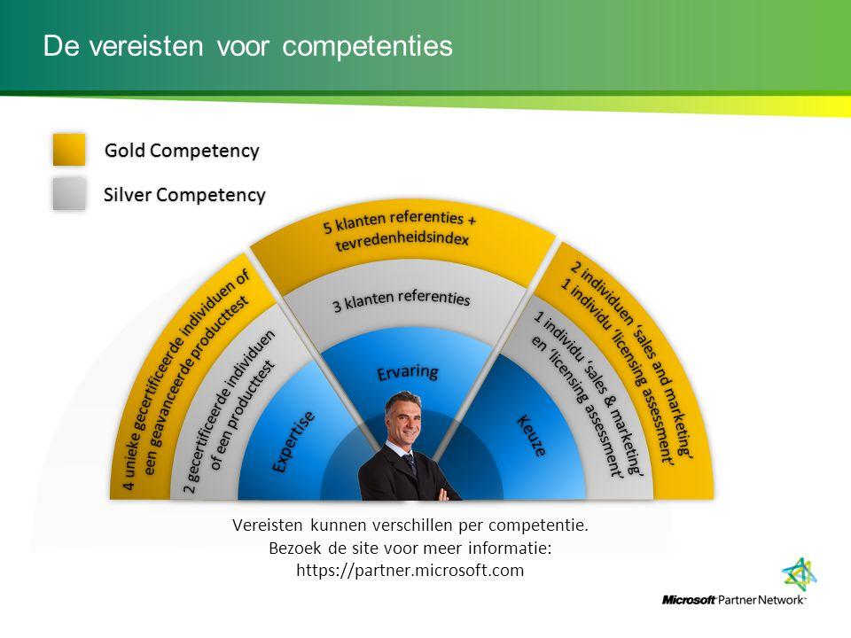 De vereisten voor competenties Silver CompetencySilver Competency Gold CompetencyGold Competency Vereisten kunnen verschillen per competentie.