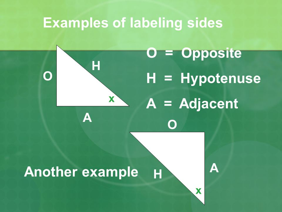 Examples of labeling sides x O H A O = Opposite H = Hypotenuse A = Adjacent O H A x Another example