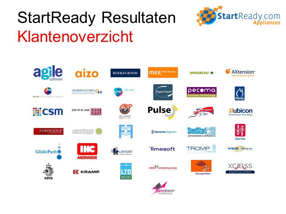 StartReady Resultaten Strategische Partnerships Microsoft Gold Partner Nauwe samenwerking met sales teams SMS&P / CIAM EPG SIP@Work / Trojka Partner approach voor OCS als PBX One-Stop-Shop