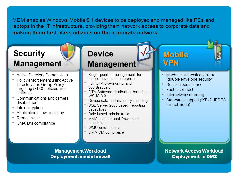 MDM enables Windows Mobile 6.1 devices to be deployed and managed like PCs and laptops in the IT infrastructure, providing them network access to corp