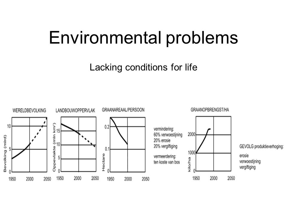Environmental problems Lacking conditions for life