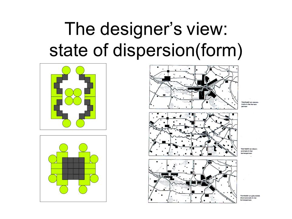 The designer's view: state of dispersion(form)