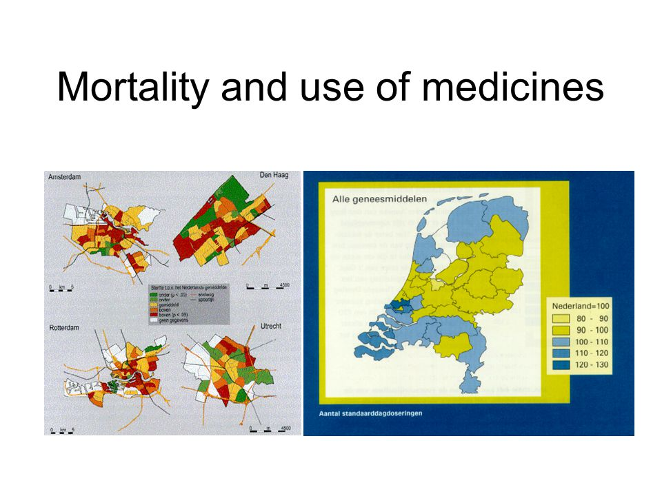 Mortality and use of medicines
