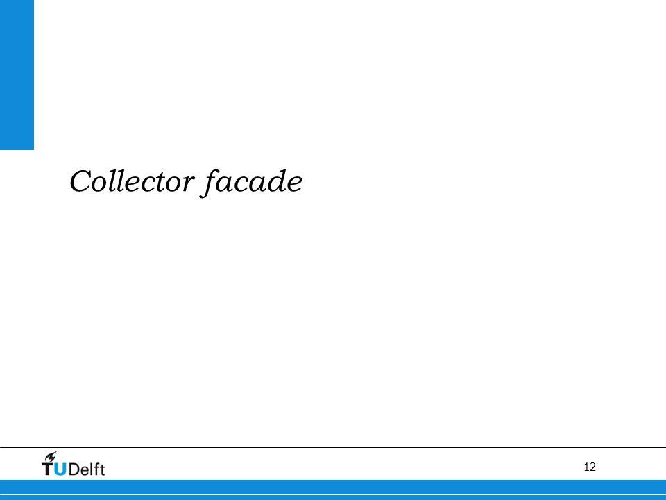 12 Titel van de presentatie 2. Collector facade