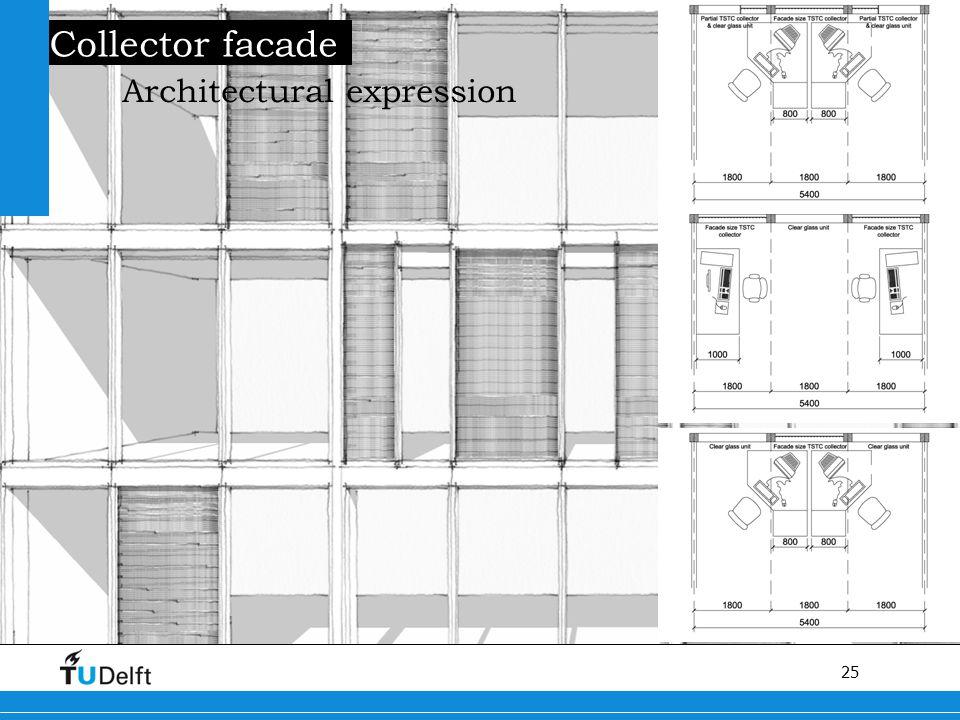 25 Titel van de presentatie Collector facade Architectural expression