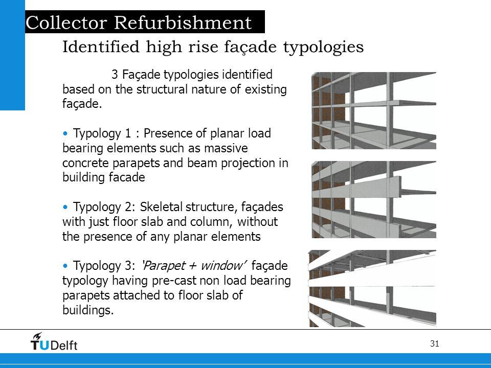 31 Titel van de presentatie Collector Refurbishment Identified high rise façade typologies 3 Façade typologies identified based on the structural nature of existing façade.
