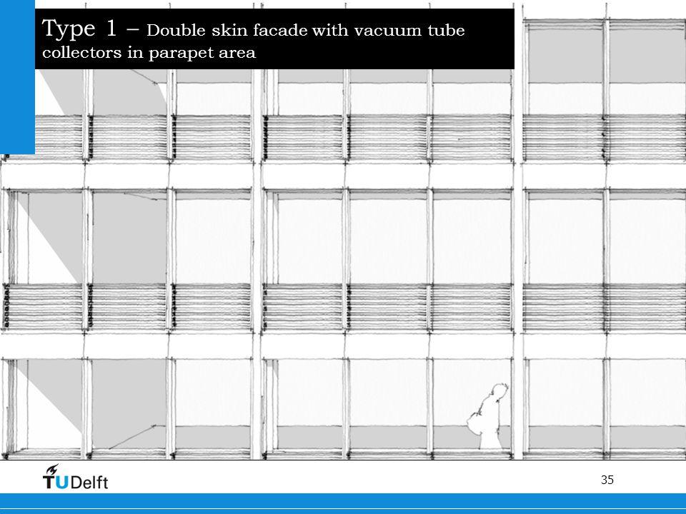 35 Titel van de presentatie Type 1 – Double skin facade with vacuum tube collectors in parapet area