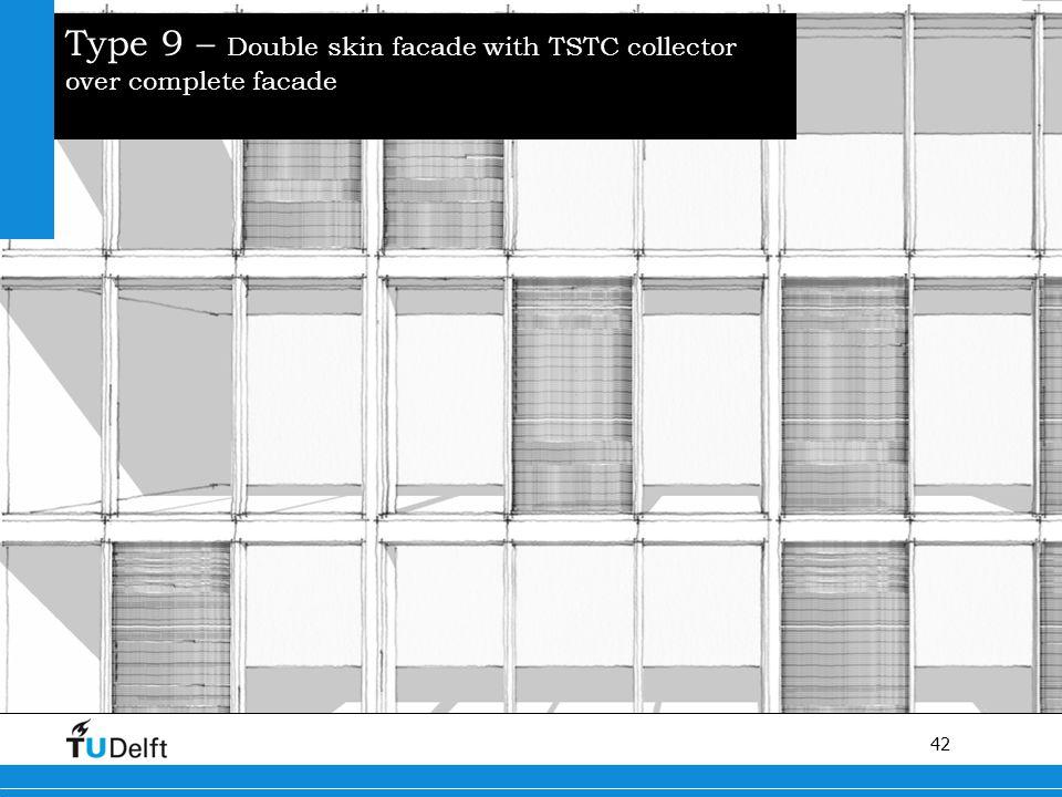 42 Titel van de presentatie Type 9 – Double skin facade with TSTC collector over complete facade