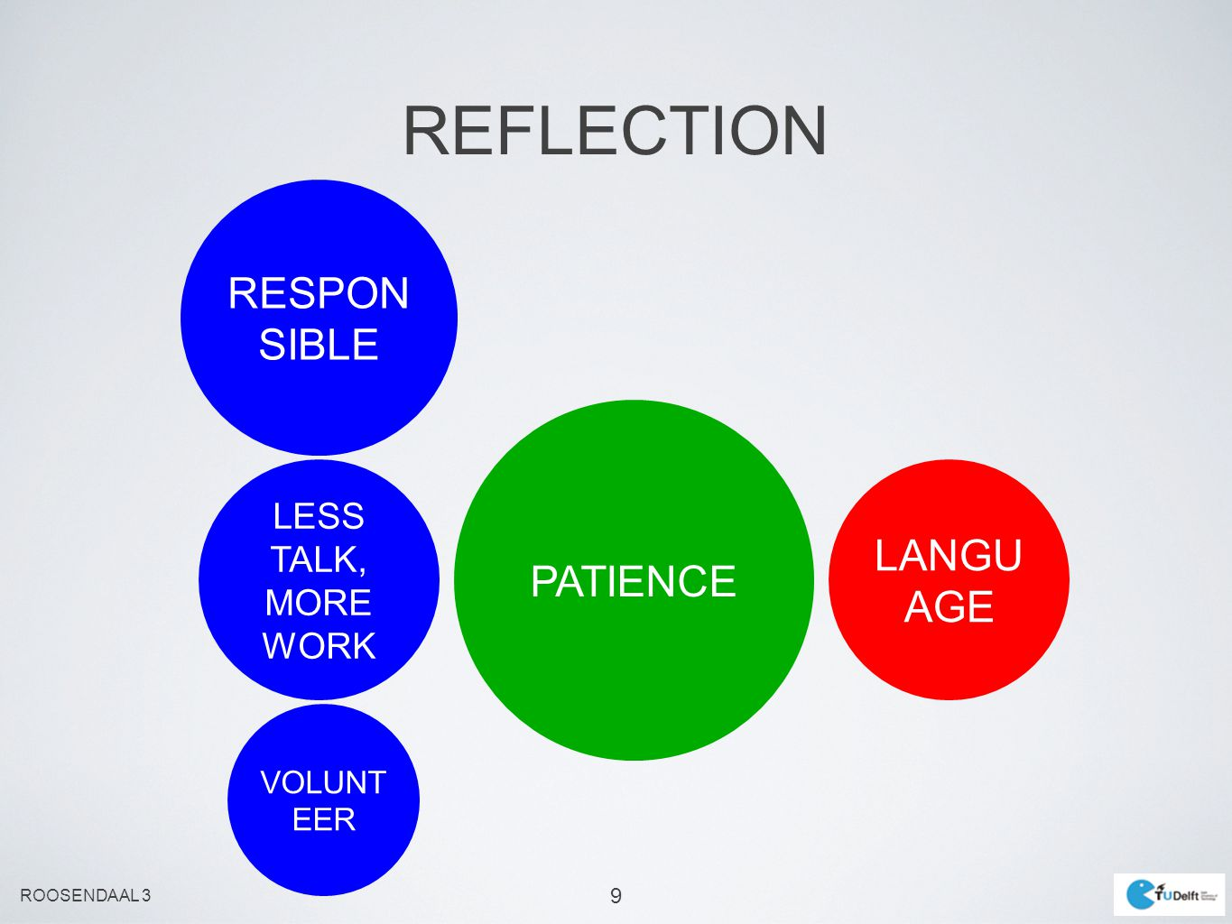 9 REFLECTION LANGU AGE ROOSENDAAL 3 VOLUNT EER RESPON SIBLE LESS TALK, MORE WORK PATIENCE