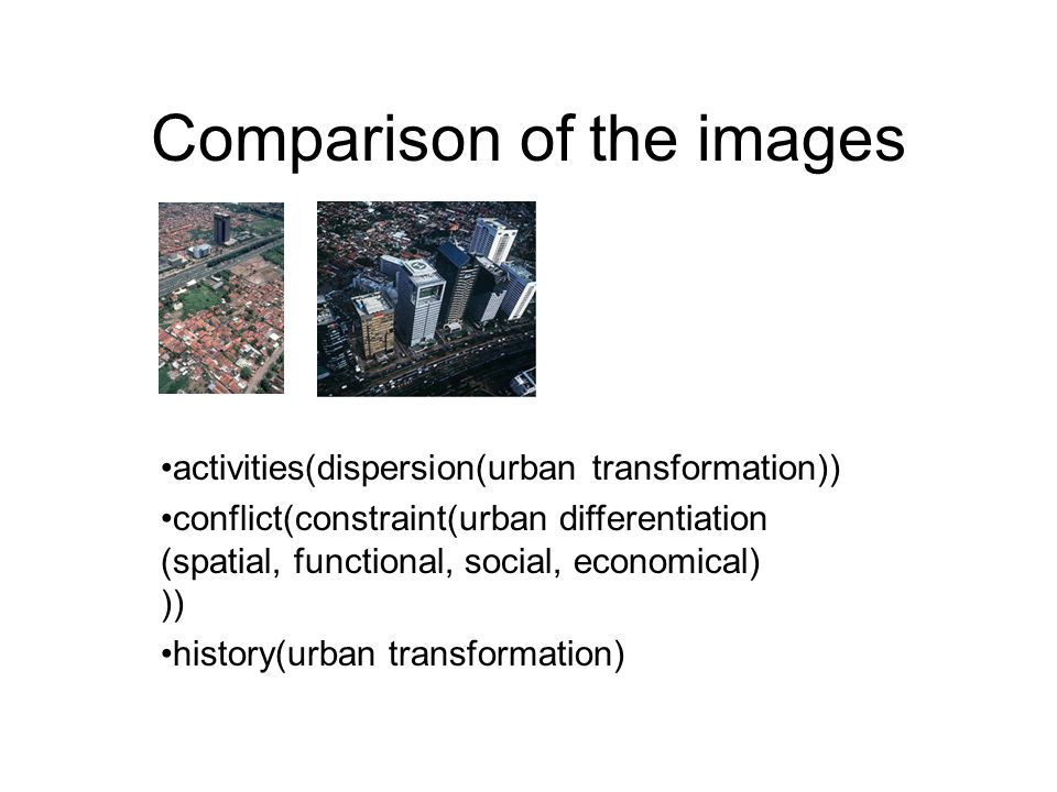 Comparison of the images activities(dispersion(urban transformation)) conflict(constraint(urban differentiation (spatial, functional, social, economical) )) history(urban transformation)