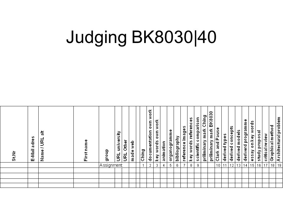 Judging BK8030|40