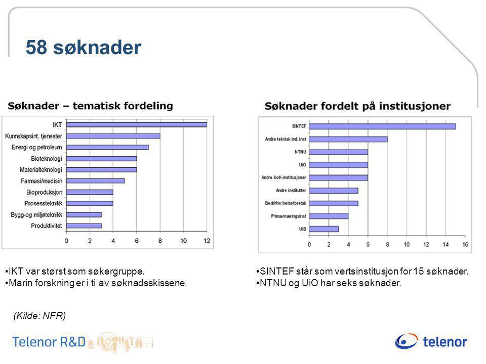 58 søknader IKT var størst som søkergruppe.Marin forskning er i ti av søknadsskissene.