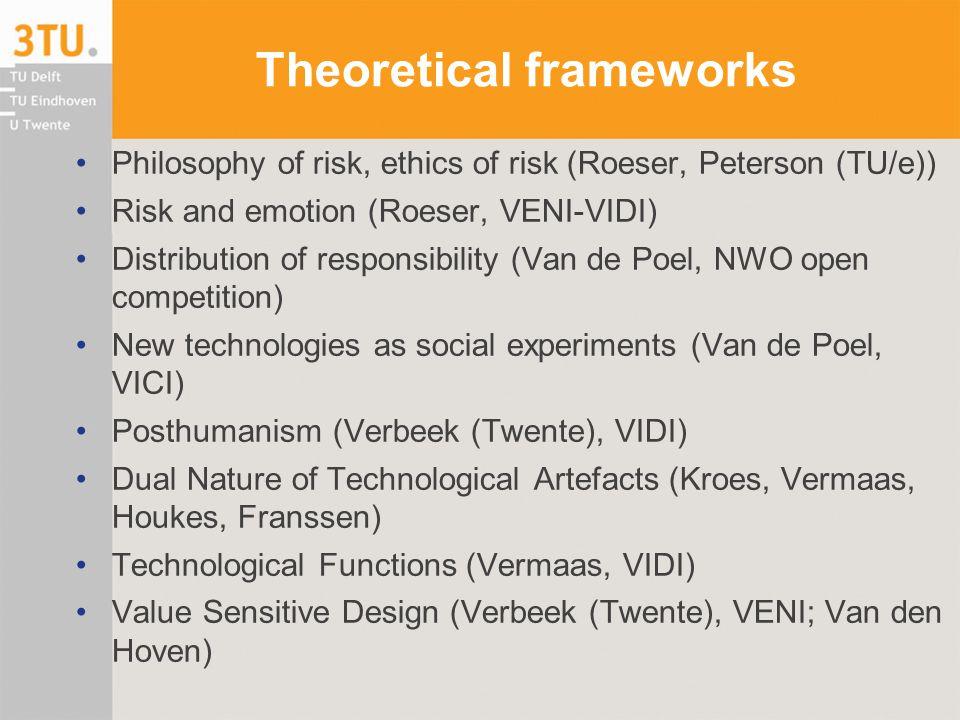 Theoretical frameworks Philosophy of risk, ethics of risk (Roeser, Peterson (TU/e)) Risk and emotion (Roeser, VENI-VIDI) Distribution of responsibility (Van de Poel, NWO open competition) New technologies as social experiments (Van de Poel, VICI) Posthumanism (Verbeek (Twente), VIDI) Dual Nature of Technological Artefacts (Kroes, Vermaas, Houkes, Franssen) Technological Functions (Vermaas, VIDI) Value Sensitive Design (Verbeek (Twente), VENI; Van den Hoven)