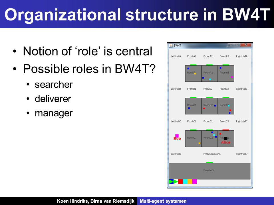 Koen Hindriks, Birna van Riemsdijk Multi-agent systemen Koen Hindriks, Birna van RiemsdijkMulti-agent systemen Organizational structure in BW4T Notion of 'role' is central Possible roles in BW4T.