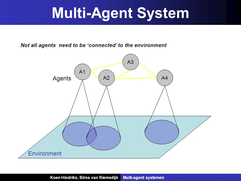 Koen Hindriks, Birna van Riemsdijk Multi-agent systemen Koen Hindriks, Birna van RiemsdijkMulti-agent systemen Multi-Agent System Environment A1 Agents A2 A3 A4 Not all agents need to be 'connected' to the environment