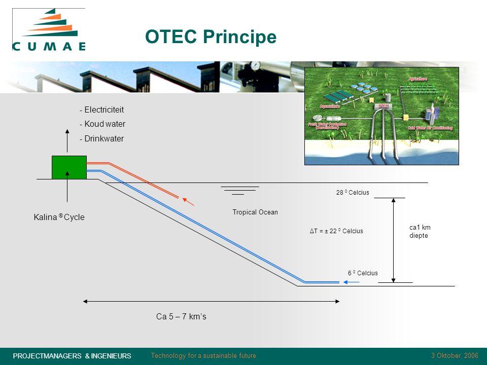 PROJECTMANAGERS & INGENIEURS 3 Oktober, 2006Technology for a sustainable future OTEC Principe ca1 km diepte 28 0 Celcius ΔT = ± 22 0 Celcius 6 0 Celci