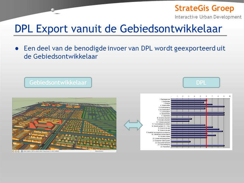 StrateGis Groep Interactive Urban Development DPL Export vanuit de Gebiedsontwikkelaar ●Een deel van de benodigde invoer van DPL wordt geexporteerd uit de Gebiedsontwikkelaar GebiedsontwikkelaarDPL