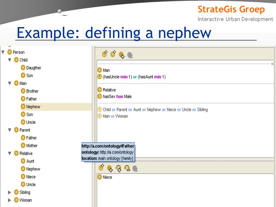 StrateGis Groep Interactive Urban Development Slide Presentation Title Example: defining a nephew