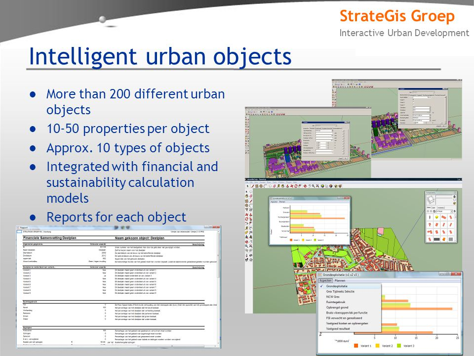 StrateGis Groep Interactive Urban Development Intelligent urban objects ●More than 200 different urban objects ●10-50 properties per object ●Approx. 1