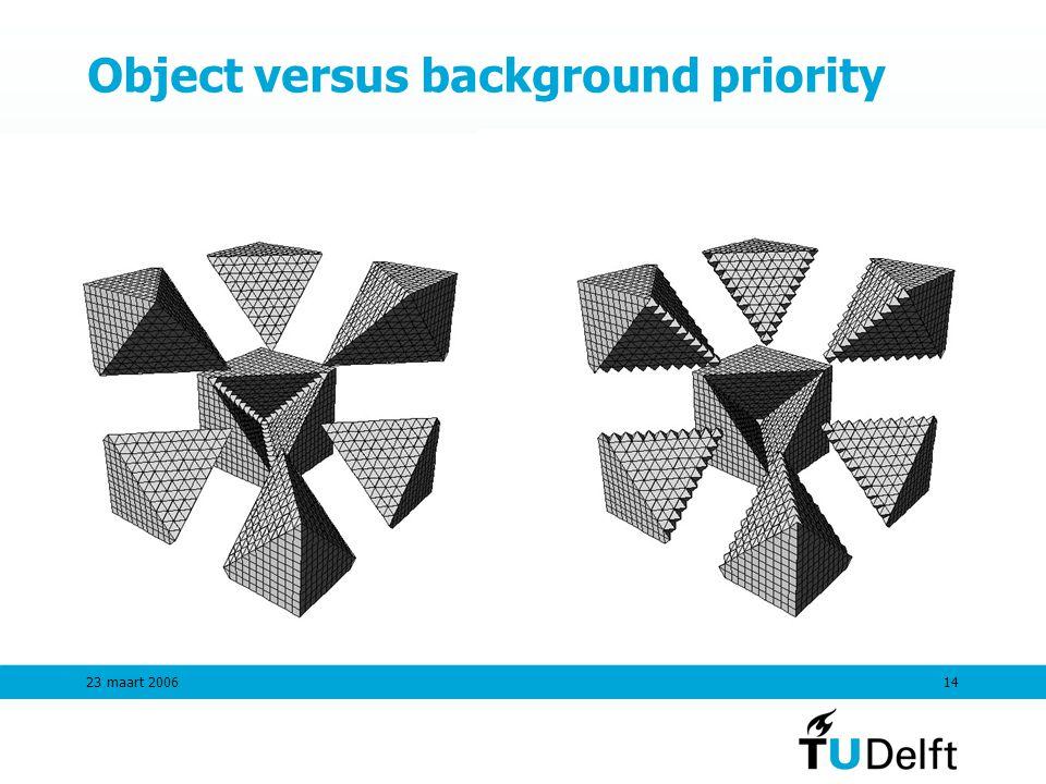 23 maart 200614 Object versus background priority