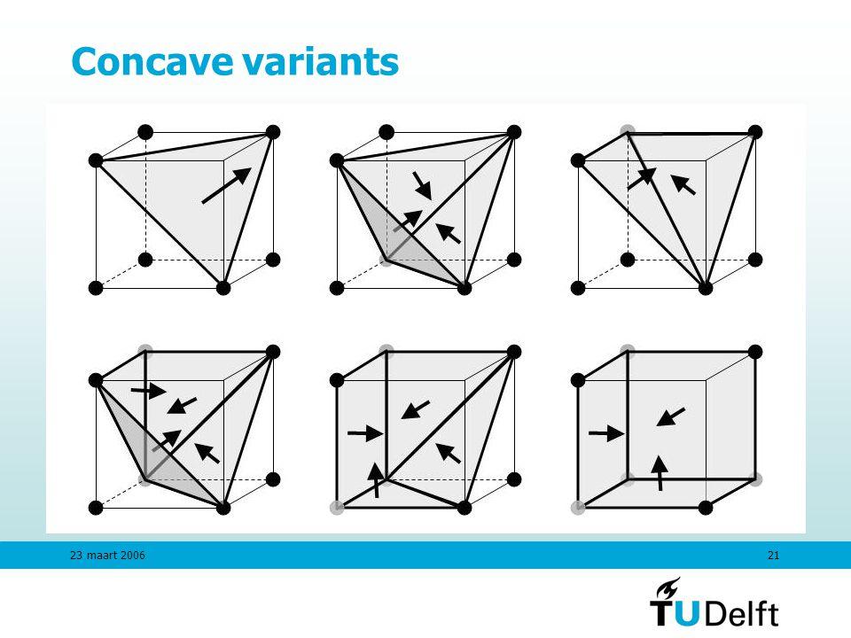 23 maart 200621 Concave variants