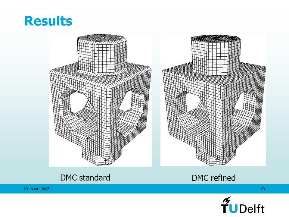 23 maart 200623 Results DMC standard DMC refined