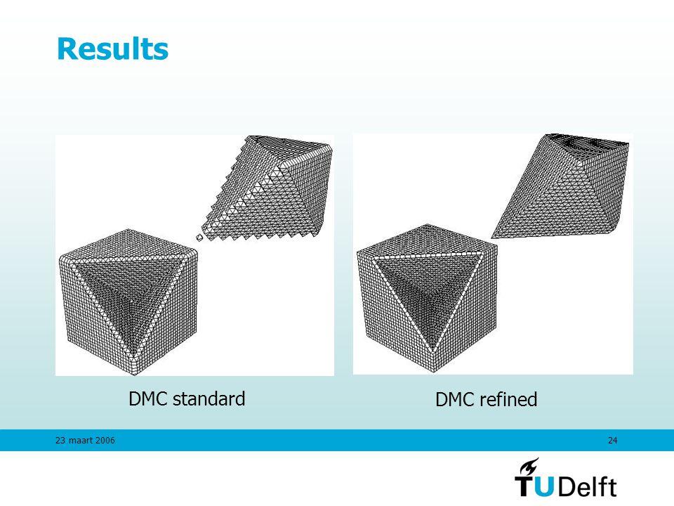 23 maart 200624 Results DMC standard DMC refined