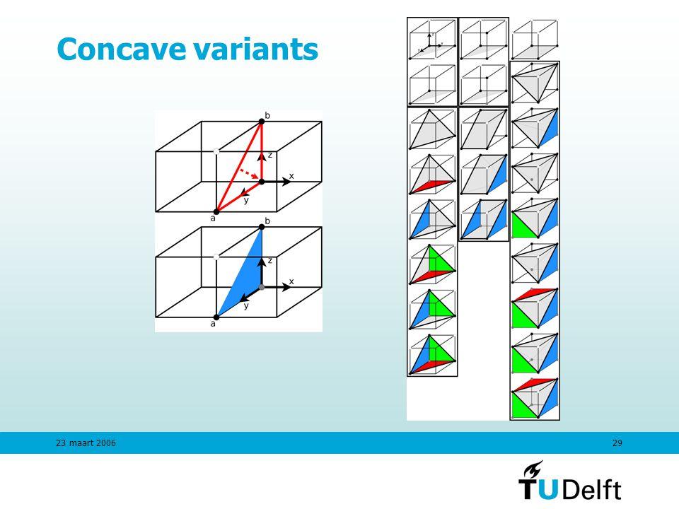 23 maart 200629 Concave variants