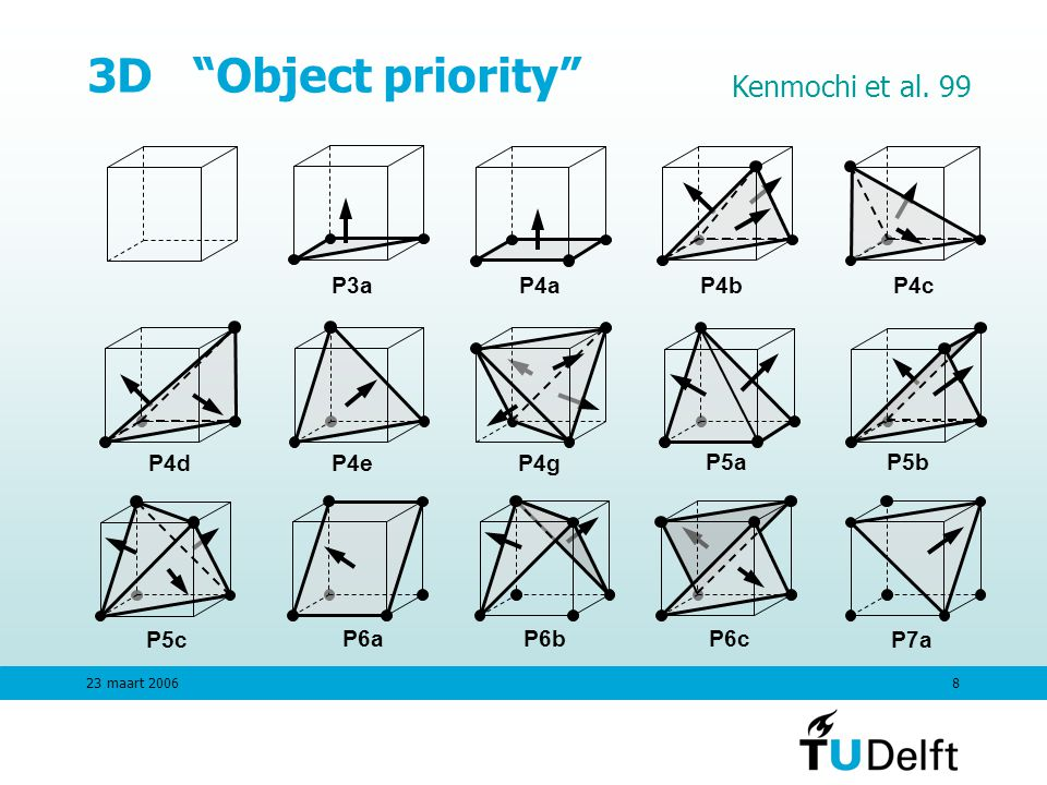 23 maart 20068 3D Object priority Kenmochi et al. 99